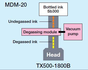 Degassing-module-tx500-1800B
