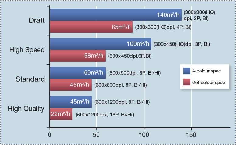 TX500-1800b-speed