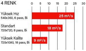 Hybrid mode: Sb411
